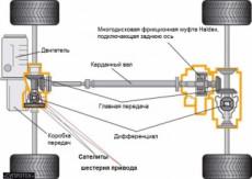 Роль мцфты халдекс в автомобиле