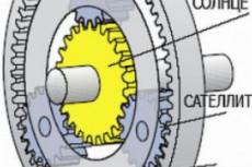 Схема работы планетарного редуктора