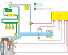 Схема впрыска топлива в инжектор