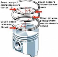 схема поршневых колец